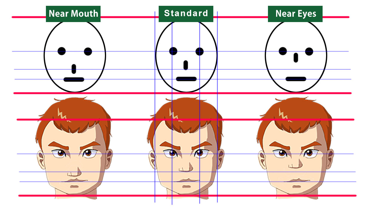 face parts position nose